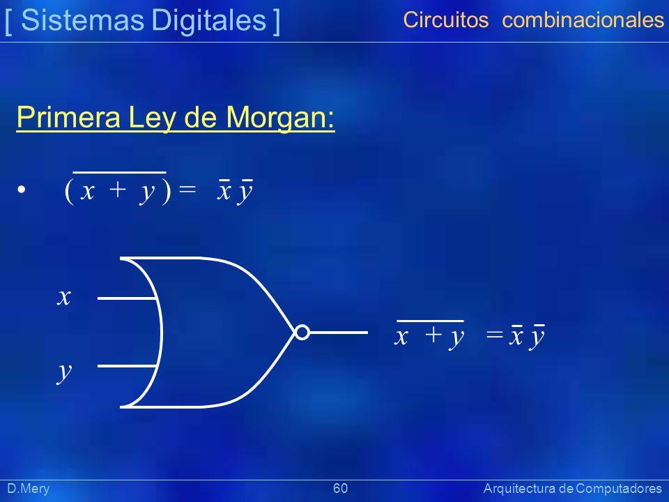 [ Sistemas Digitales ] Primera Ley de Morgan: ( x + y ) = x y x